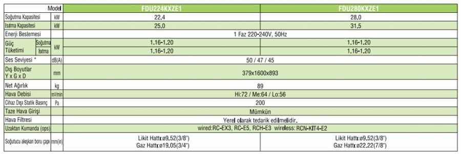 kanal tipi yüksek basınçlı klima özellikleri görüntü